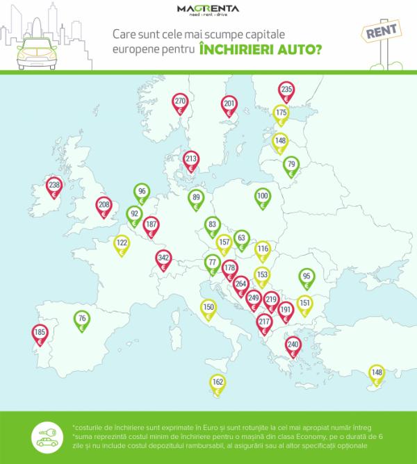 Costul pentru inchirieri auto in Europa
